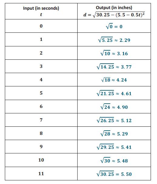 Eureka Math Grade 8 Module 7 Lesson 23 Exit Ticket Answer Key 2