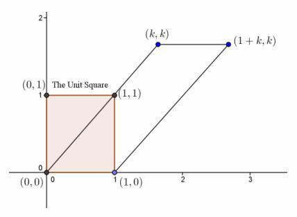 Eureka Math Precalculus Module 1 End of Module Assessment Answer Key 1