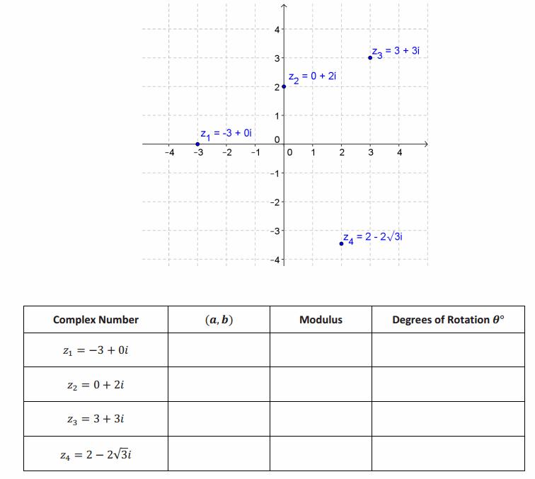 Eureka Math Precalculus Module 1 Lesson 13 Exercise Answer Key 1