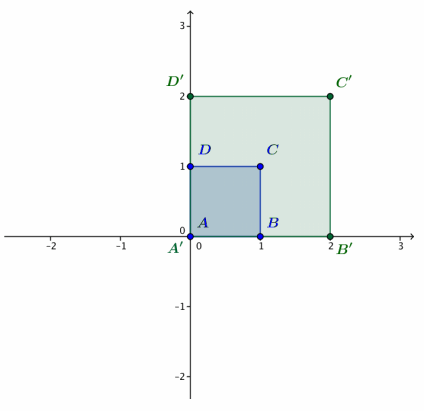 Eureka Math Precalculus Module 1 Lesson 14 Exercise Answer Key 2