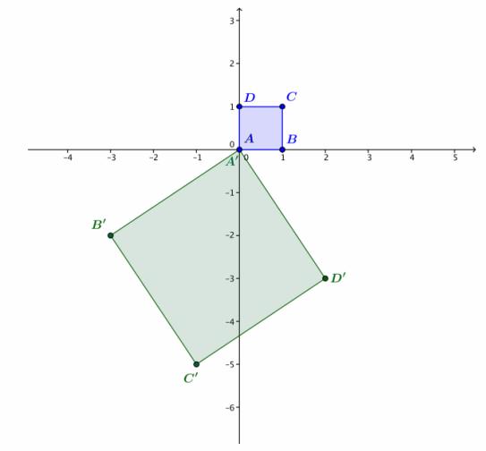 Eureka Math Precalculus Module 1 Lesson 14 Exit Ticket Answer Key 36