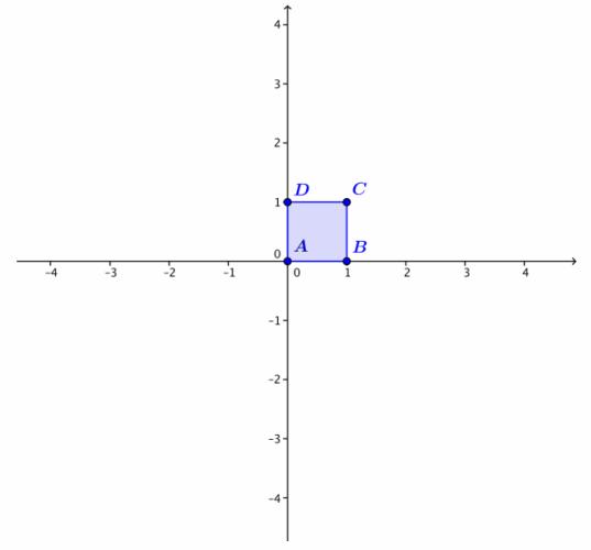 Eureka Math Precalculus Module 1 Lesson 14 Exit Ticket Answer Key 37