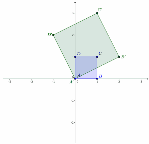 Eureka Math Precalculus Module 1 Lesson 14 Exploratory Challenge Answer Key 35