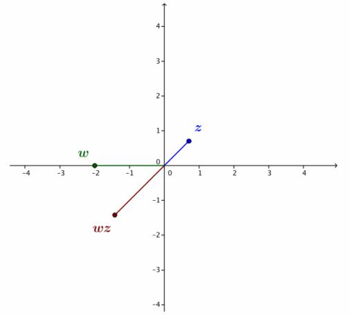 Eureka Math Precalculus Module 1 Lesson 15 Exercise Answer Key 10