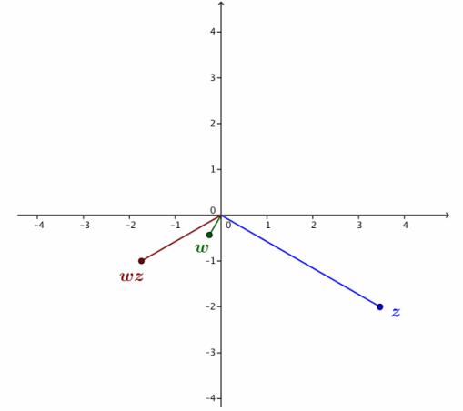 Eureka Math Precalculus Module 1 Lesson 15 Exercise Answer Key 11