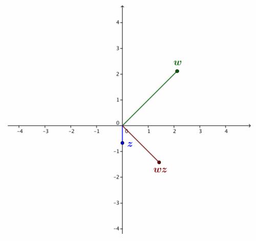 Eureka Math Precalculus Module 1 Lesson 15 Exercise Answer Key 9