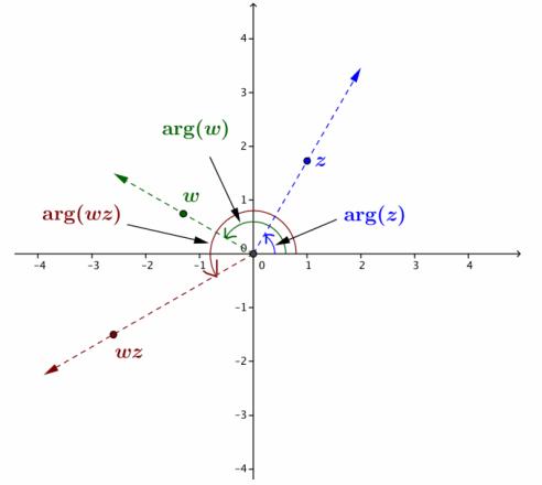 Eureka Math Precalculus Module 1 Lesson 15 Exit Ticket Answer Key 20.1