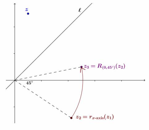Eureka Math Precalculus Module 1 Lesson 16 Exercise Answer Key 30.1