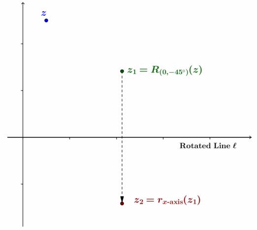 Eureka Math Precalculus Module 1 Lesson 16 Exercise Answer Key 30