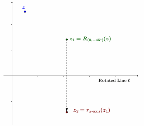 Eureka Math Precalculus Module 1 Lesson 16 Exit Ticket Answer Key 52