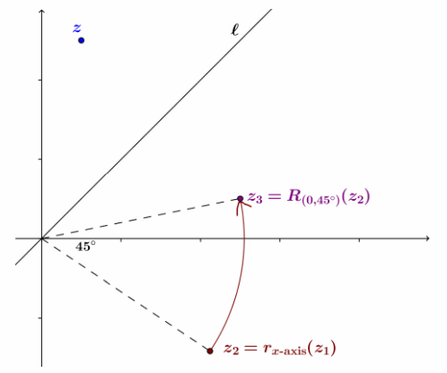 Eureka Math Precalculus Module 1 Lesson 16 Exit Ticket Answer Key 53