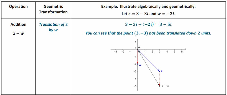 Eureka Math Precalculus Module 1 Lesson 17 Exercise Answer Key 27
