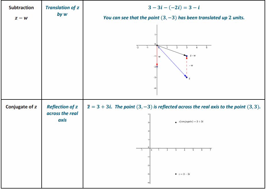 Eureka Math Precalculus Module 1 Lesson 17 Exercise Answer Key 28