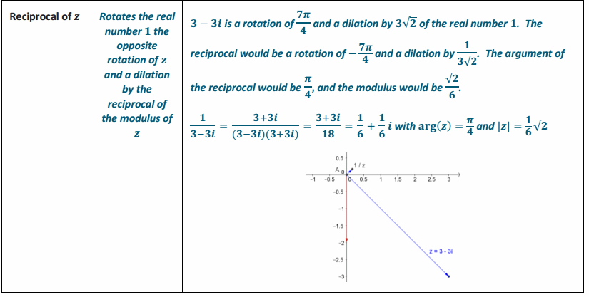 Eureka Math Precalculus Module 1 Lesson 17 Exercise Answer Key 29.1