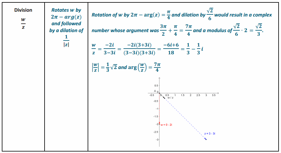 Eureka Math Precalculus Module 1 Lesson 17 Exercise Answer Key 29.2