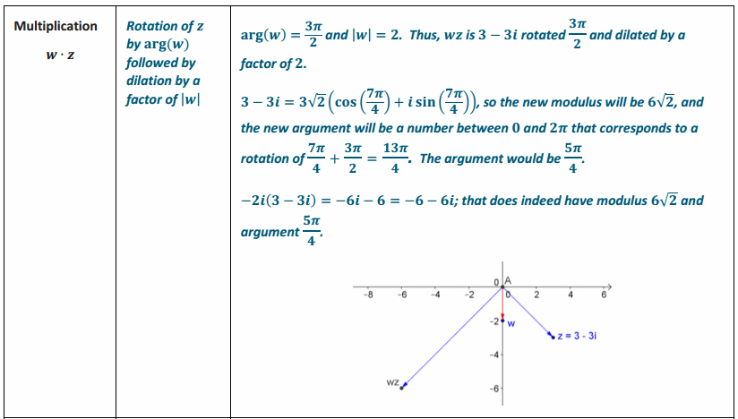 Eureka Math Precalculus Module 1 Lesson 17 Exercise Answer Key 29