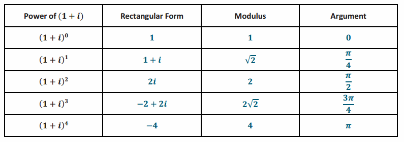 Eureka Math Precalculus Module 1 Lesson 18 Exercise Answer Key 11