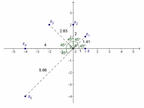 Eureka Math Precalculus Module 1 Lesson 18 Exercise Answer Key 35
