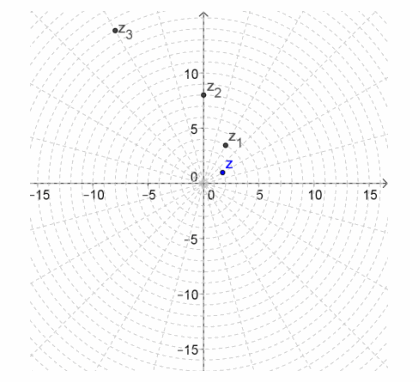 Eureka Math Precalculus Module 1 Lesson 19 Exercise Answer Key 2