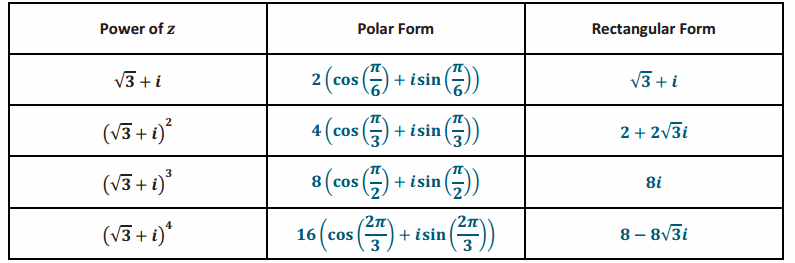 Eureka Math Precalculus Module 1 Lesson 19 Exercise Answer Key 4