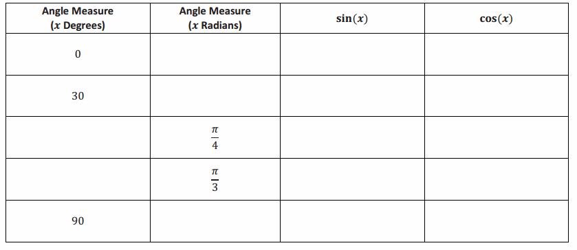Eureka Math Precalculus Module 1 Lesson 2 Problem Set Answer Key 49