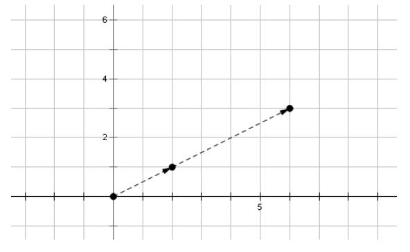 Eureka Math Precalculus Module 1 Lesson 22 Exercise Answer Key 1