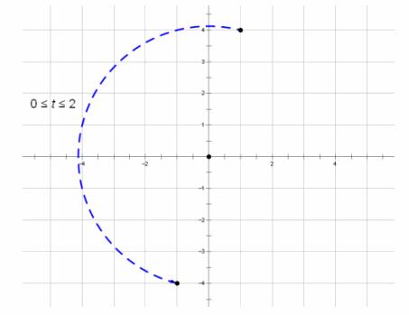Eureka Math Precalculus Module 1 Lesson 23 Exercise Answer Key 11