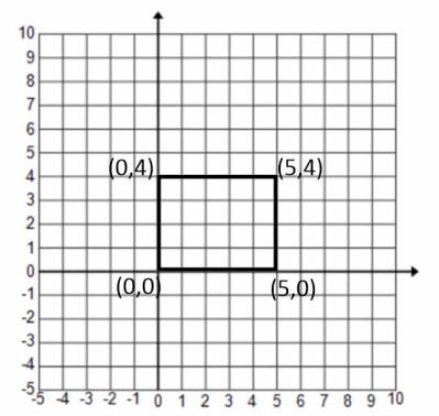 Eureka Math Precalculus Module 1 Lesson 24 Exercise Answer Key 26
