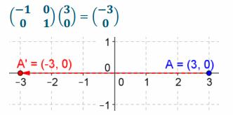 Eureka Math Precalculus Module 1 Lesson 24 Problem Set Answer Key 36
