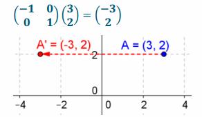 Eureka Math Precalculus Module 1 Lesson 24 Problem Set Answer Key 37