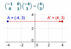 Eureka Math Precalculus Module 1 Lesson 24 Problem Set Answer Key 38