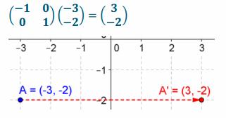 Eureka Math Precalculus Module 1 Lesson 24 Problem Set Answer Key 39
