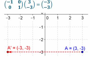 Eureka Math Precalculus Module 1 Lesson 24 Problem Set Answer Key 40