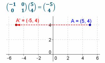Eureka Math Precalculus Module 1 Lesson 24 Problem Set Answer Key 41
