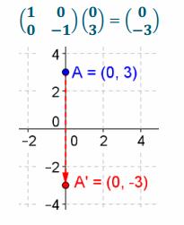 Eureka Math Precalculus Module 1 Lesson 24 Problem Set Answer Key 42