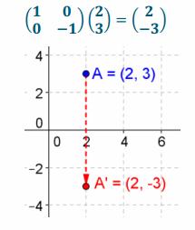 Eureka Math Precalculus Module 1 Lesson 24 Problem Set Answer Key 43