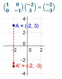 Eureka Math Precalculus Module 1 Lesson 24 Problem Set Answer Key 44