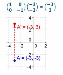 Eureka Math Precalculus Module 1 Lesson 24 Problem Set Answer Key 45