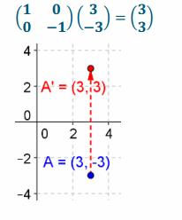 Eureka Math Precalculus Module 1 Lesson 24 Problem Set Answer Key 46