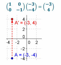 Eureka Math Precalculus Module 1 Lesson 24 Problem Set Answer Key 47