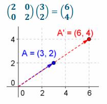 Eureka Math Precalculus Module 1 Lesson 24 Problem Set Answer Key 49