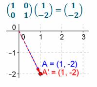 Eureka Math Precalculus Module 1 Lesson 24 Problem Set Answer Key 50
