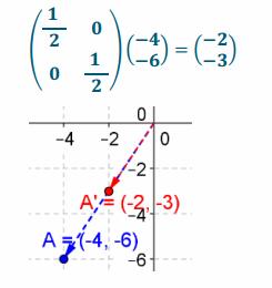 Eureka Math Precalculus Module 1 Lesson 24 Problem Set Answer Key 51