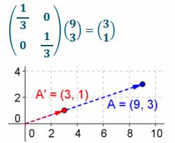 Eureka Math Precalculus Module 1 Lesson 24 Problem Set Answer Key 52