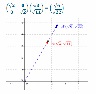 Eureka Math Precalculus Module 1 Lesson 24 Problem Set Answer Key 53
