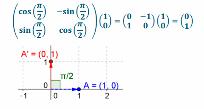Eureka Math Precalculus Module 1 Lesson 24 Problem Set Answer Key 54