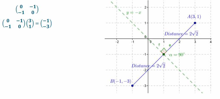 Eureka Math Precalculus Module 1 Lesson 24 Problem Set Answer Key 63.1