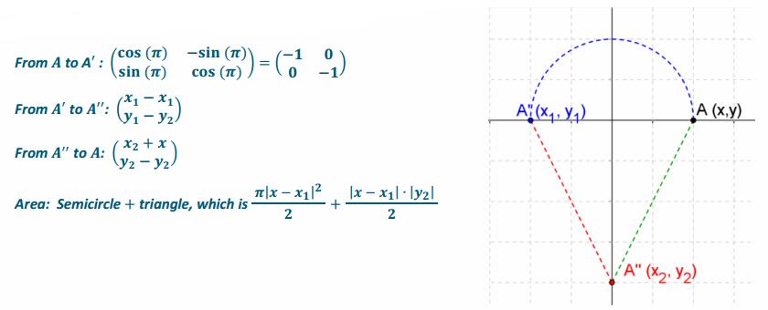 Eureka Math Precalculus Module 1 Lesson 24 Problem Set Answer Key 63.2