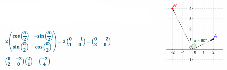 Eureka Math Precalculus Module 1 Lesson 24 Problem Set Answer Key 632