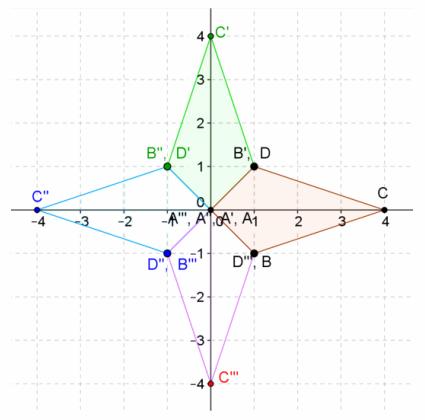Eureka Math Precalculus Module 1 Lesson 24 Problem Set Answer Key 65